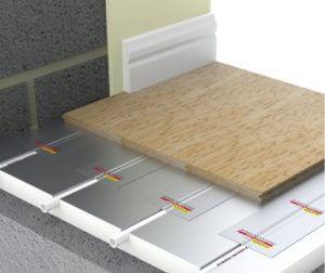 Heated Floors | Gypsol | Gyvlon Thermio | Underfloor Heating Installation | Liquid Floor Screed | Flowing Anhydrite Screeds |